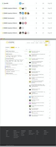 Community Forum für KNIME